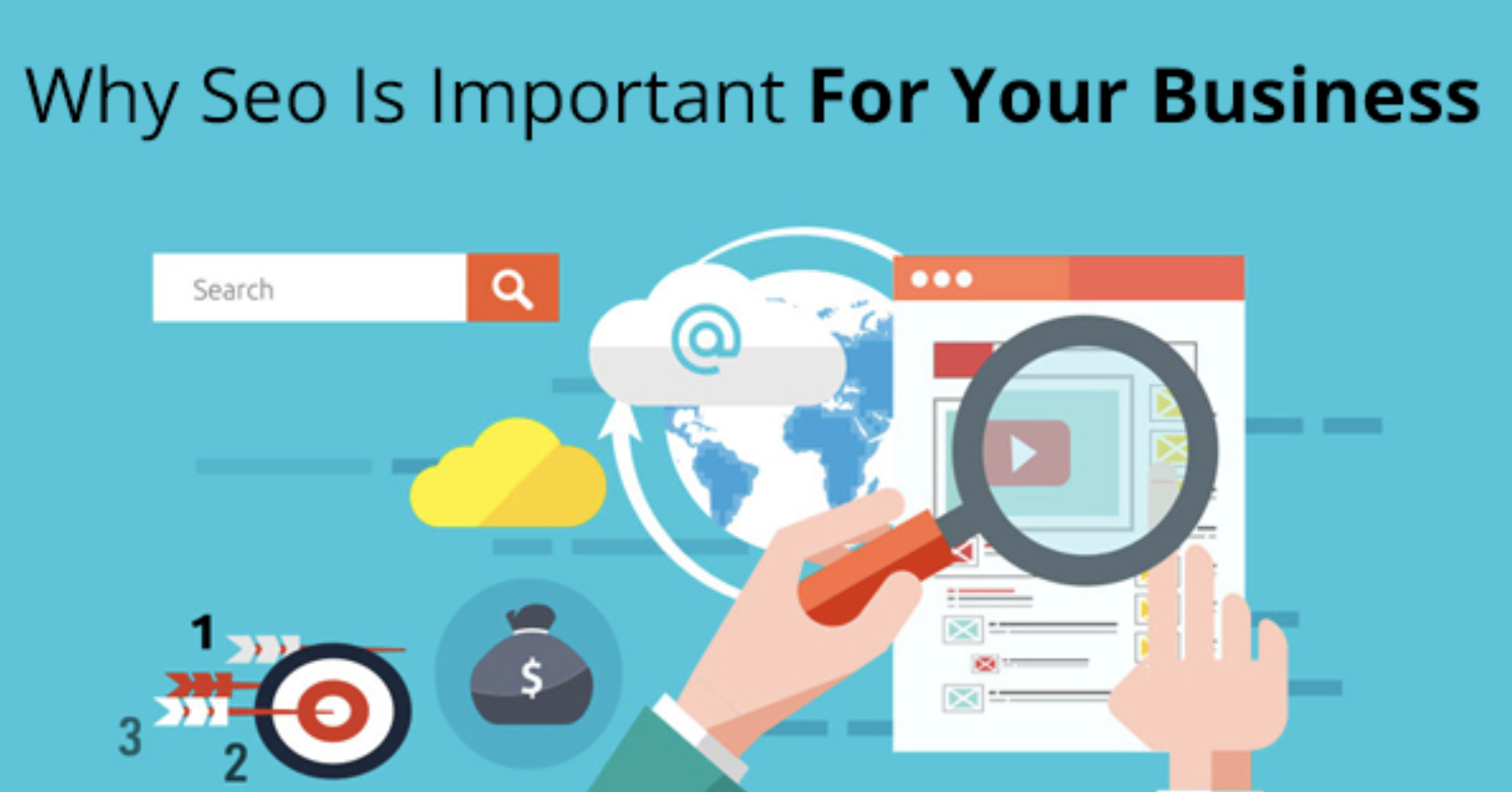 Why-SEO-Is-Important-For-Your-Business