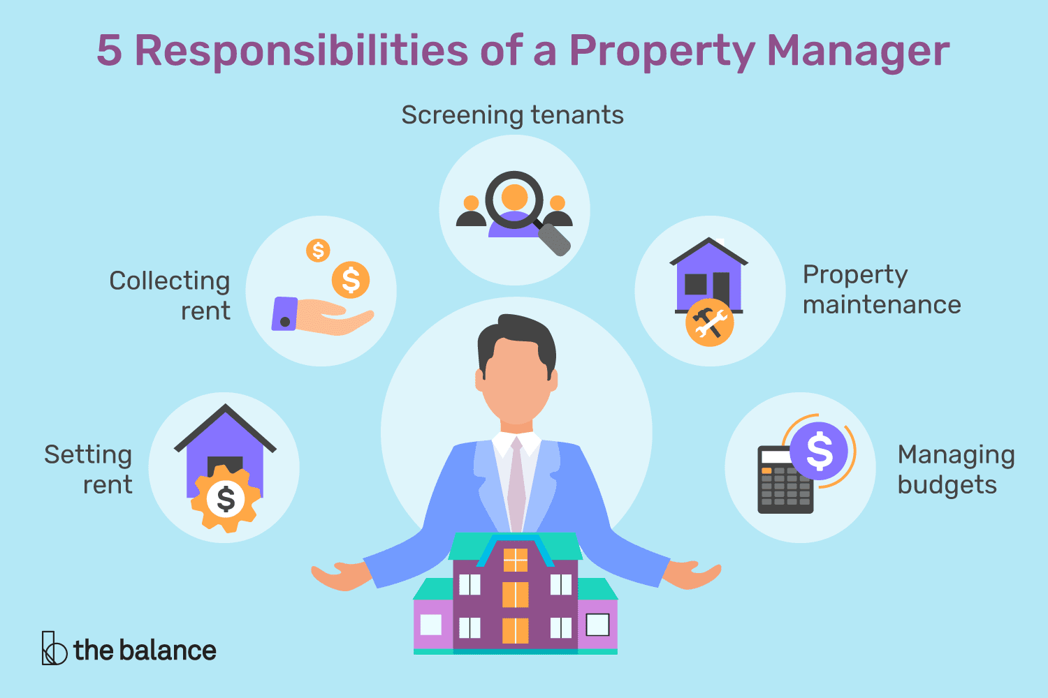 what-is-a-property-manager