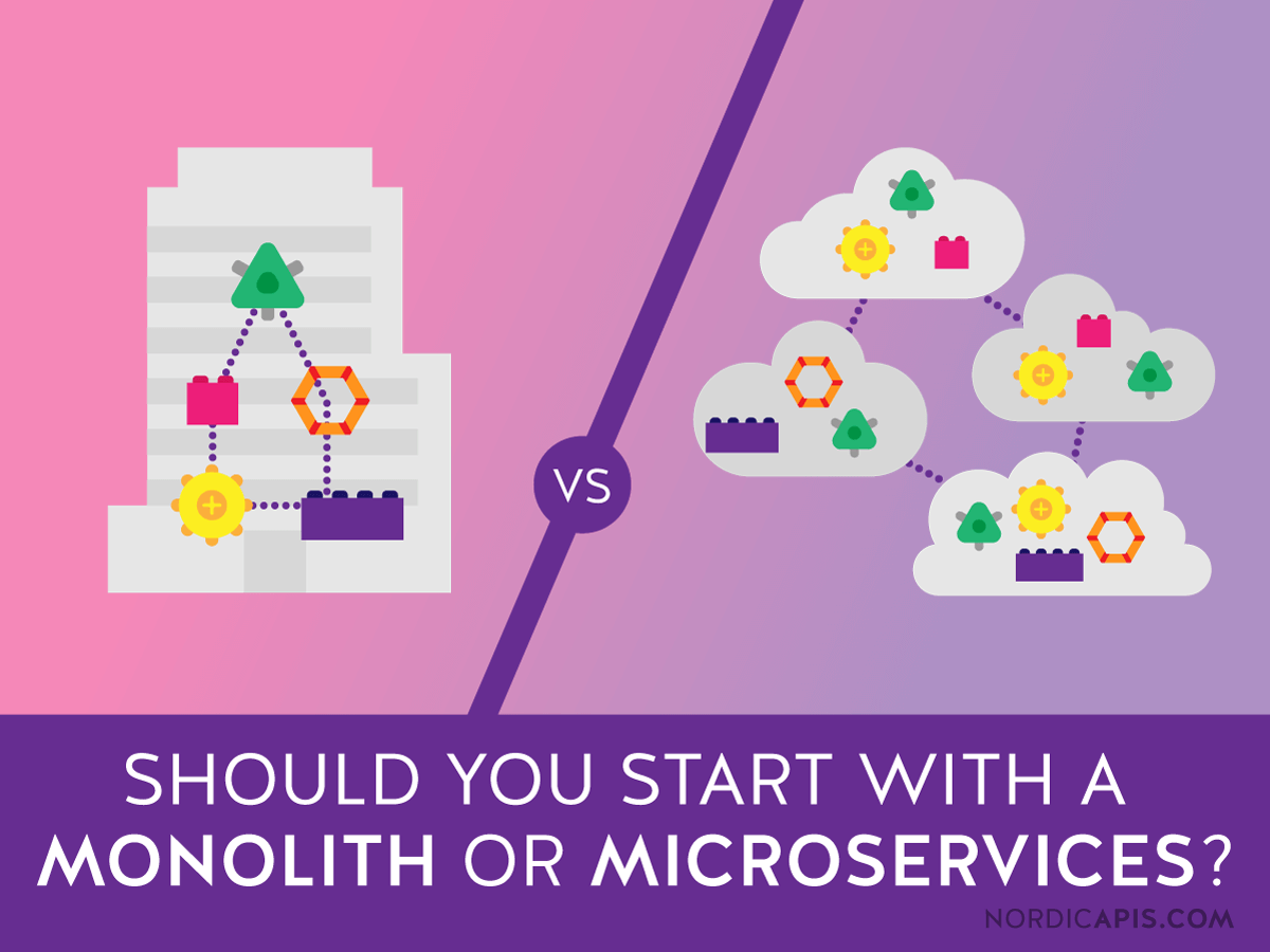 Monolithic or Microservices--choose