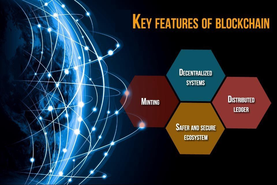 Main Features of Blockchain